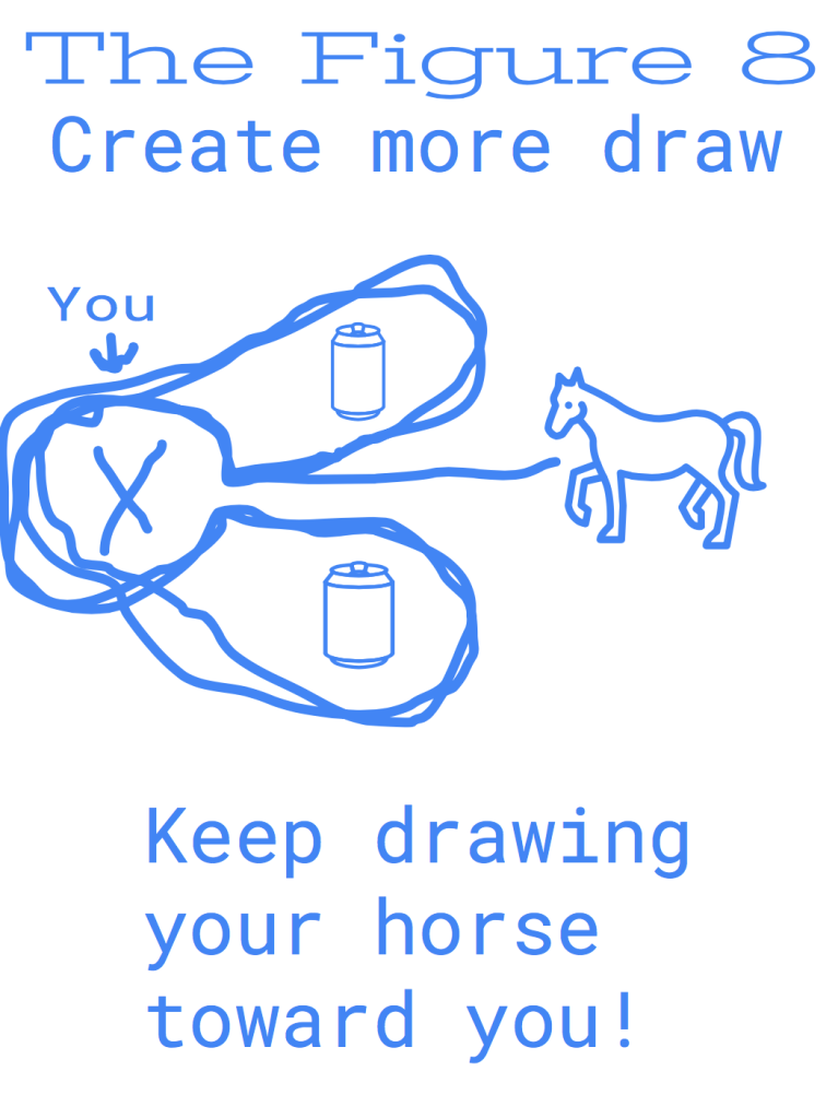 Figure 8 create more draw